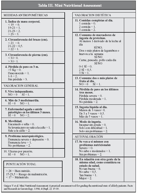 cuestionarios de nutrición para adultos